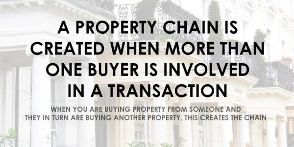 Did you know - conveyancing fact