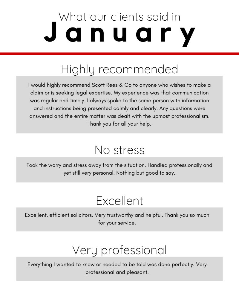 What our clients said in January 2021